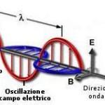 onde_elettromagnetiche